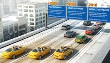 Ключевые барьеры на пути автономного вождения