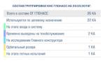 http://vestnik-glonass.ru/upload/iblock/844/8446df77243bff620f128179e1f1128d.png