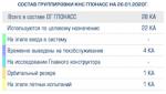 http://vestnik-glonass.ru/upload/iblock/b8f/b8f8c05f69800c04ef3cb82de195fbd6.png