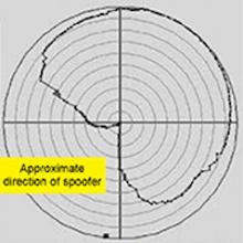 Определение направления на спуфер с помощью ГНСС-приёмника